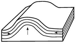 La tectonique des plaques, la convergence, les zones de collision continentale - illustration 3