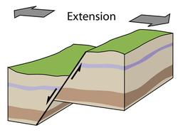 La tectonique des plaques, la convergence, les zones de collision continentale - illustration 7