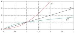 Fonctions de références et opérations - illustration 5