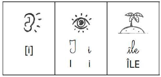 Favori Le son [i] - Réviser une leçon - Sons et graphies - Grande section  XX17