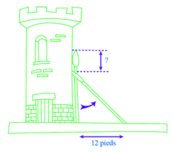 Centres étrangers, juin 2014, exercice 2 - illustration 1