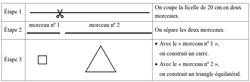 Méthode de construction des polygones