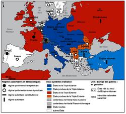 L'Europe en juillet 1914 : Triple Alliance contre Triple Entente