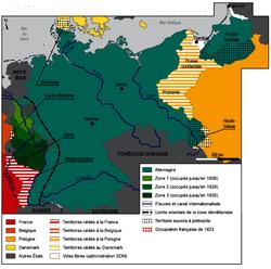 Le cas de l'Allemagne et du traité de Versailles
