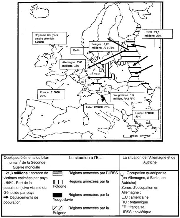 Bilan et conséquences de la seconde guerre mondiale - illustration 1