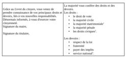 Les droits et les devoirs du citoyen français - illustration 1