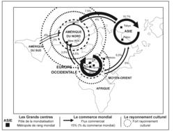 Quelles sont les principales caractéristiques économiques et sociales de la mondialisation ? - illustration 1