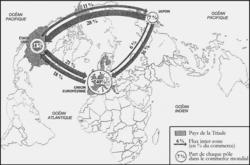 Les pôles majeurs au niveau mondial