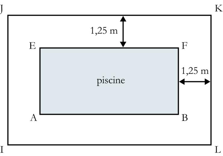 Calcul metre cube piscine stunning schema coupe pompe - Calcul chauffage piscine ...