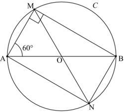 Problème : les deux formules d'un cinéma - illustration 1
