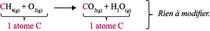 Équilibrer une équation de réaction chimique - illustration 2