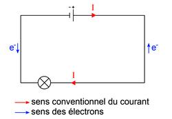 Les conventions en électricité - illustration 4