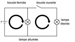 Les conventions en électricité - illustration 5