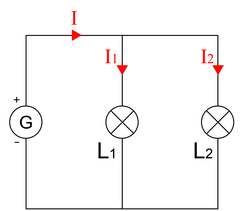 Représentation de l'intensité dans un montage en dérivation