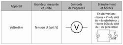 La tension électrique - illustration 7