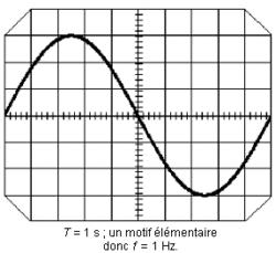 Les propriétés d'une tension alternative - illustration 3