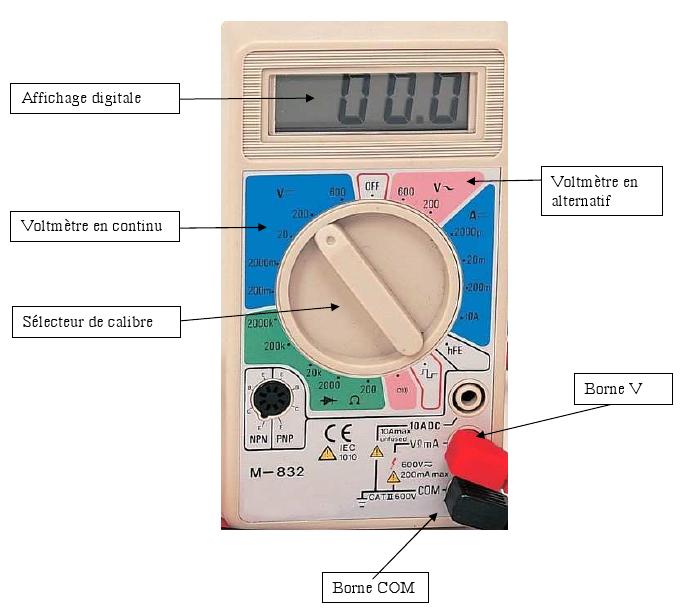 comment choisir le calibre d un voltmetre. Black Bedroom Furniture Sets. Home Design Ideas
