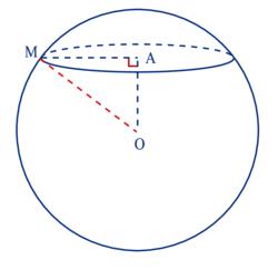 Travailler sur une sphère - illustration 2