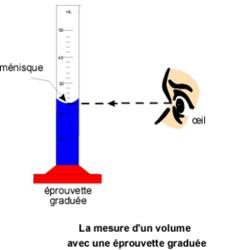 Mesurer un volume, une masse et une température - illustration 1
