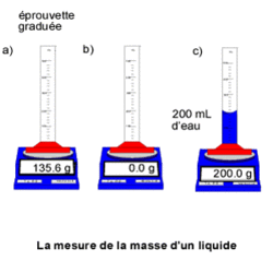 Mesurer un volume, une masse et une température - illustration 2