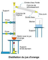 Séparation des constituants d'un mélange homogène - illustration 1