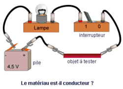 Conducteurs et isolants - illustration 1