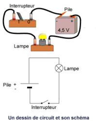 Sch matiser un circuit lectrique r viser une notion physique chimie 5e assistance - Probleme electrique maison court circuit ...