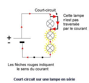 image 5ptr07i01 mettre un dip le en court circuit r viser une notion physique chimie 5e. Black Bedroom Furniture Sets. Home Design Ideas