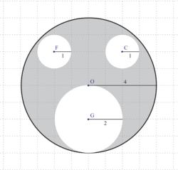 Calculer l'aire d'un disque - illustration 2