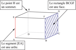 Reconnaître un parallélépipède rectangle - illustration 2