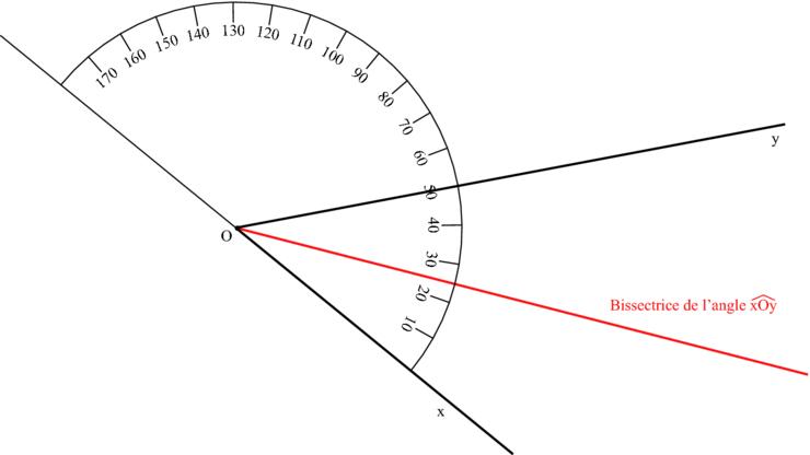 Image 6msy09i09 reconna tre et construire la bissectrice d 39 un angle r - Construire un bureau d angle ...