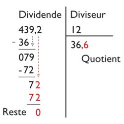 Diviser un nombre décimal par un nombre entier - illustration 1