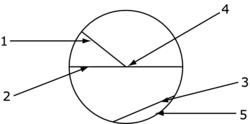 Utiliser le vocabulaire de la géométrie - illustration 8