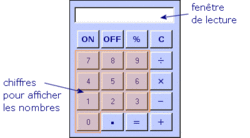 Se servir d'une calculatrice - illustration 1