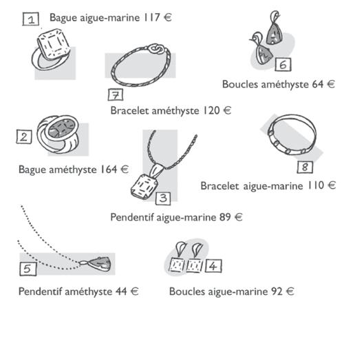 Résoudre un problème avec plusieurs opérations - illustration 5