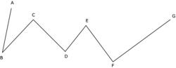Se servir d'un compas - illustration 5