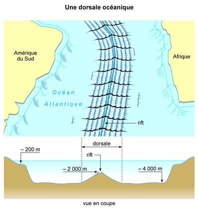 Une dorsale océanique - illustration 1