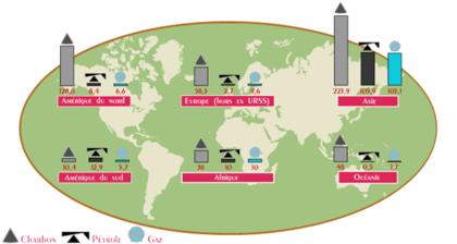 Carte des réserves mondiales d'énergies fossiles - illustration 1