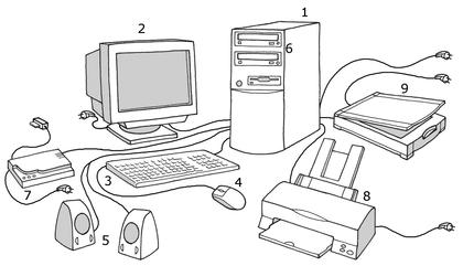 L'ordinateur et ses périphériques - illustration 1