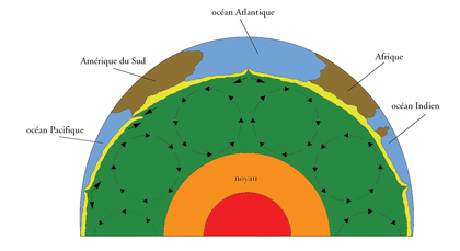La structure de la Terre (2) - illustration 1