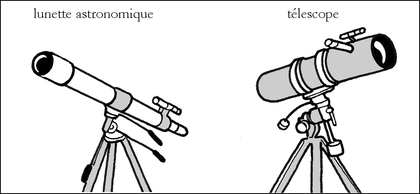 Les instruments d'observation de l'Univers - illustration 1