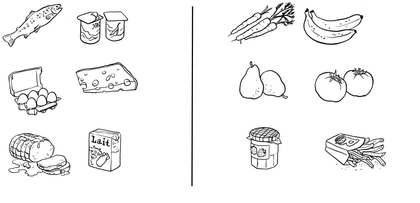 L'origine des aliments - illustration 1