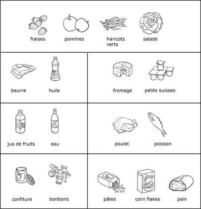 Les familles d'aliments (1) - illustration 1