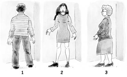La position de l'observateur - illustration 1
