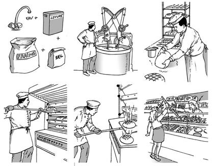 Le boulanger au travail - illustration 1