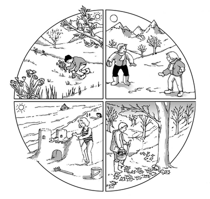 Le cycle des saisons (1) - illustration 1