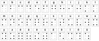 Une autre façon d'apprendre : le braille - illustration 1