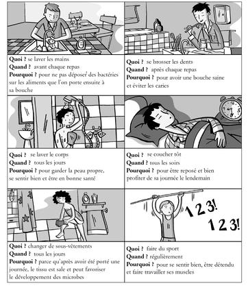Quelques règles simples pour être en bonne santé (3) - illustration 1