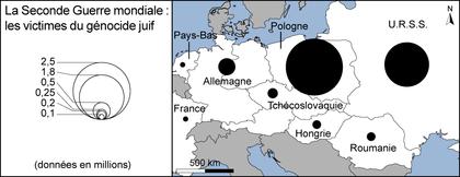 Les victimes du génocide juif - illustration 1