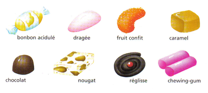 Les aliments sucrés - illustration 1
